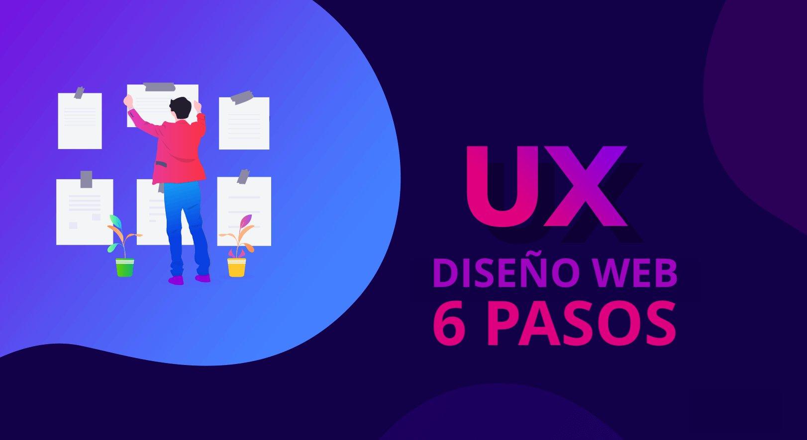 6 étapes pour améliorer l'expérience utilisateur